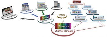 canale-manager-integrazione-en.jpg